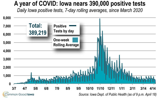 COVID cases statewide